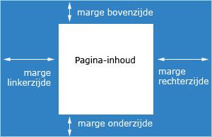 marges tot de pagina-inhoud